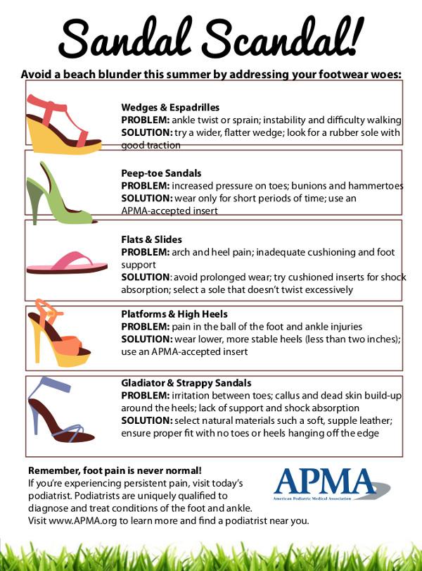 Los pies y el calzado