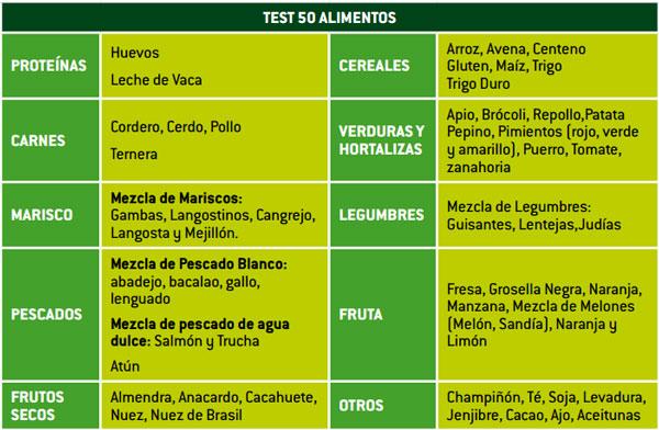 test-50-alimentos