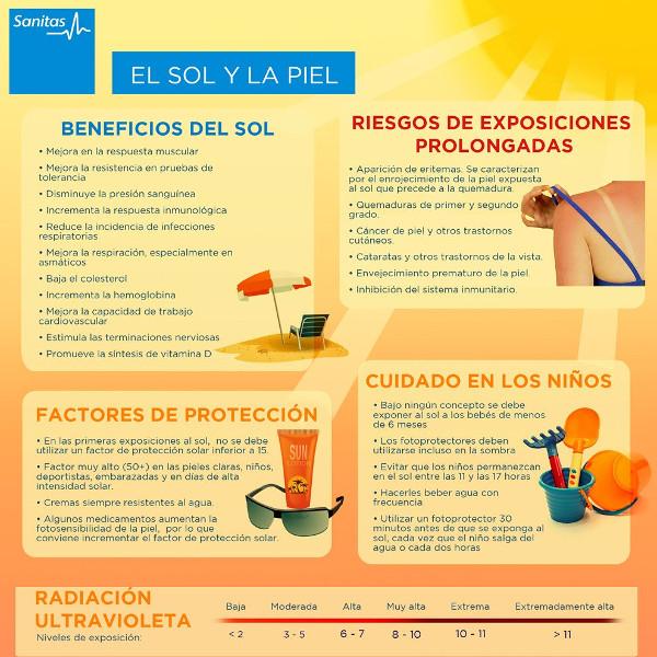 infografia-sol